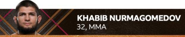 Khabib Nurmagomedov, 32, MMA