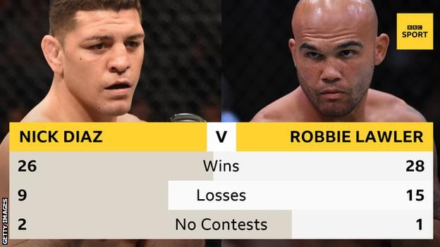 Graphic showing fight records for Nick Diaz and Robbie Lawler