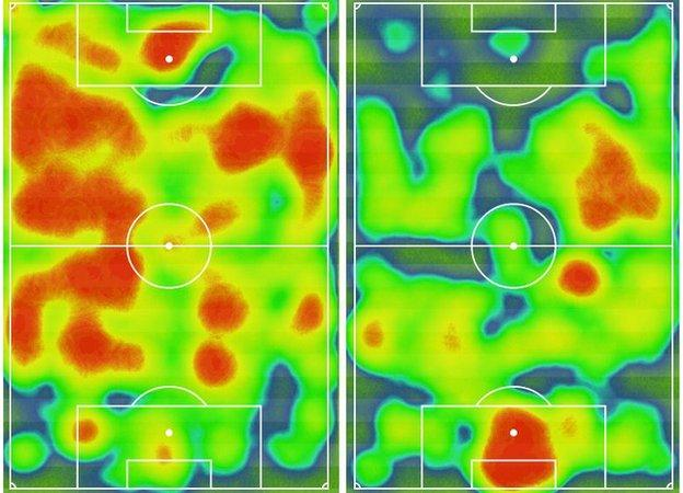 Arsenal v Leicester heat maps