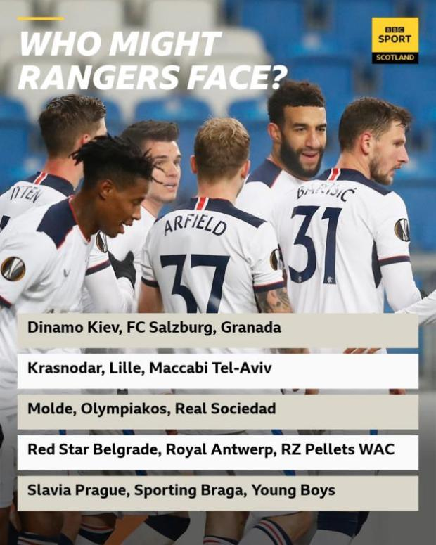 Rangers' potential opponents