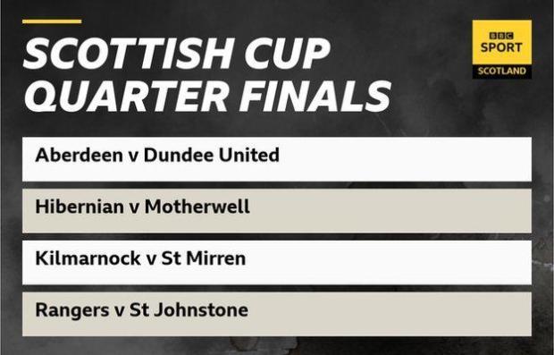 Scottish Cup quarter-finals