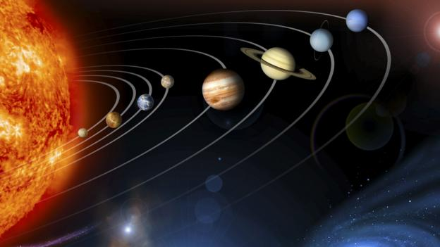 Our solar system (not to scale) (Credit: NASA/JPL/SPL)
