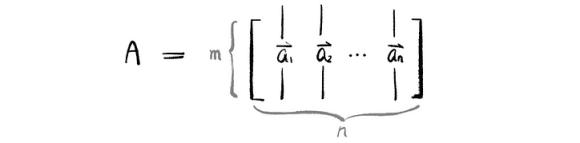 Aljabar Linear 7 Matriks Ortonormal Transformasi Ortogonal Faktorisasi Qr Dan Ortogonalisasi Gram Schmidt