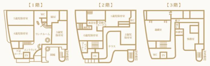 新井保育園の1階から3階までの間取り図
