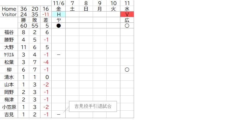 D20201106_1111