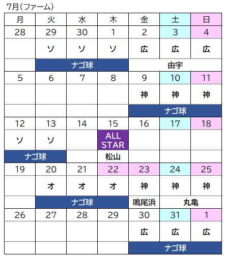 D2_2021-07
