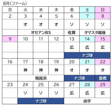 D2_2021-08