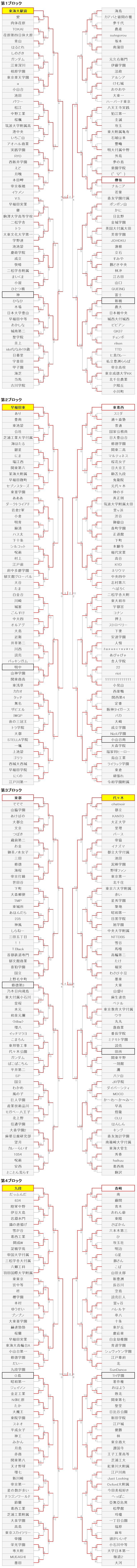 211東京A7