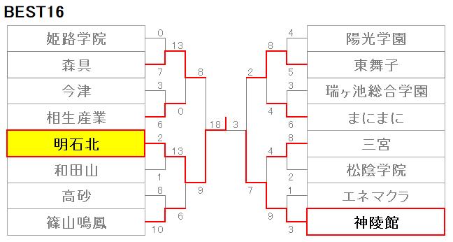 212兵庫716