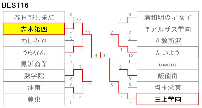 212埼玉716