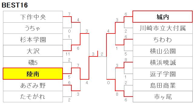 212神奈川716