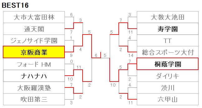 212大阪716