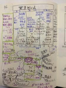 全脳チャート【天才ゲーム】