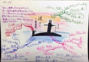 『渚にて』マインドマップ