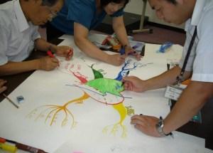 宮城県登米市役所ではマインドマップを使って地域の魅力を生かす表現を創造