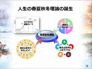 カレンダー講座2015v2-2