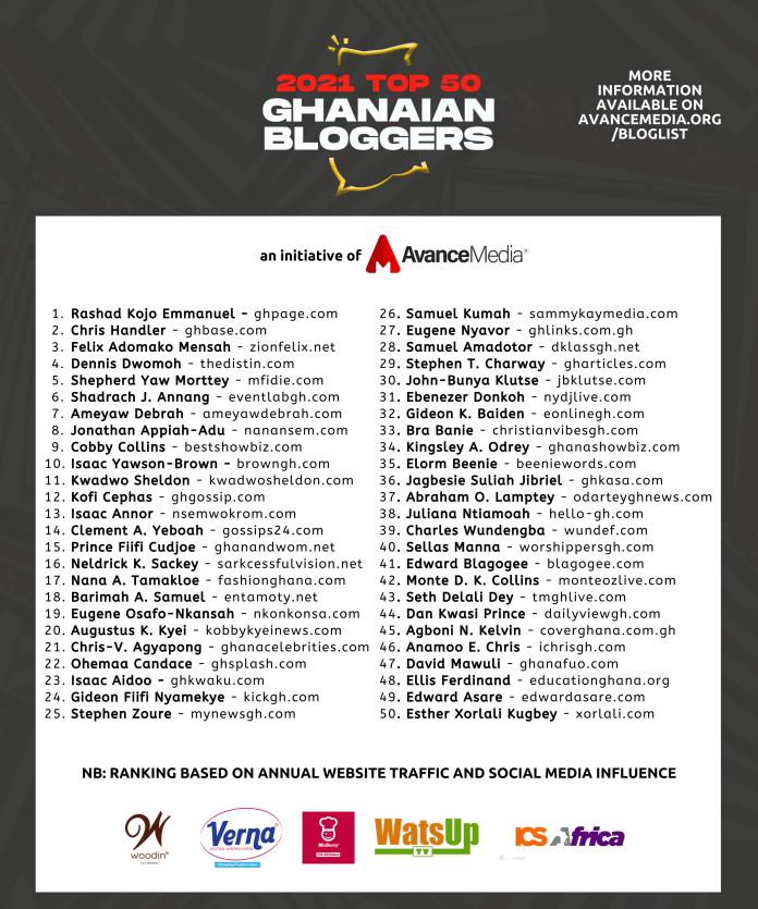 iChris joins top 50 bloggers; Avance Media Announces 2021 Top 50 Ghanaian Bloggers Ranking
