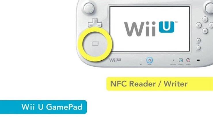NFC am Wii U GamePad