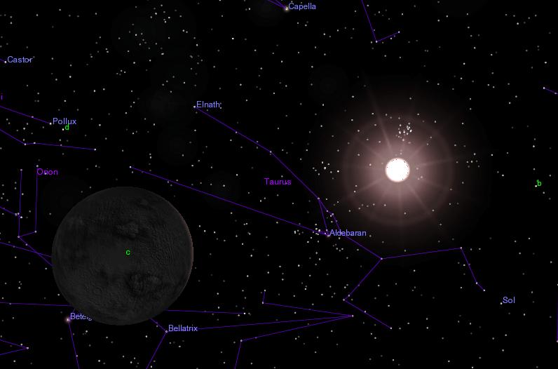 Una representació de Gliese 581 c i l'estrella que orbita (una nana marró, molt més petita que el Sol). Es representen sobre les constel·lacions prop de les quals es troben. <i>Font: Wikipedia</i>