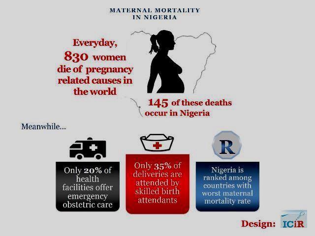 PHCs Infographics