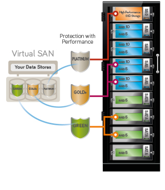 iCITA-Storage-VirtualSAN