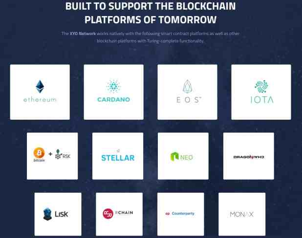 Image result for xyo network token
