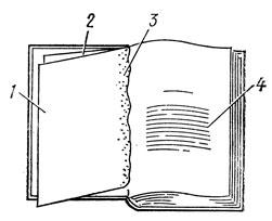 Книга с разрушенным форзацем