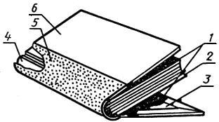 Тип 5 Переплетная крышка составная