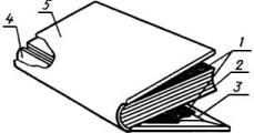 Тип 7  Переплетная крышка цельнокрытая