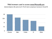 2-M8-browsers
