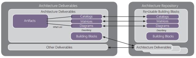 framework de contenido.PNG