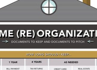 How to Organize Home Files