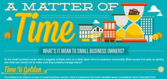 5-Solutions-to-Small-Business-Time-Management