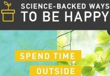 10-Proven-Ways-to-Be-Happy