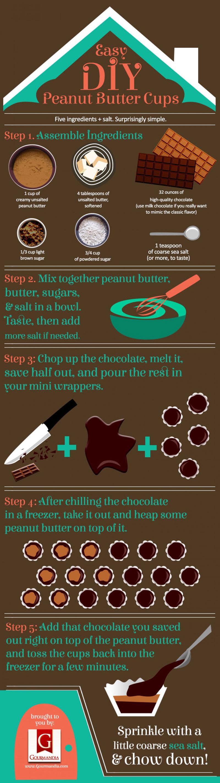 Make-Peanut-Butter-Cups