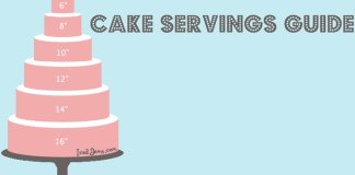 Wedding-Cake-Servings-Guide