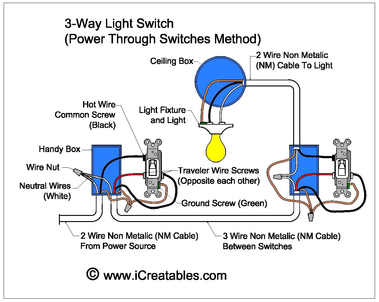 Wire A Three Way Switch