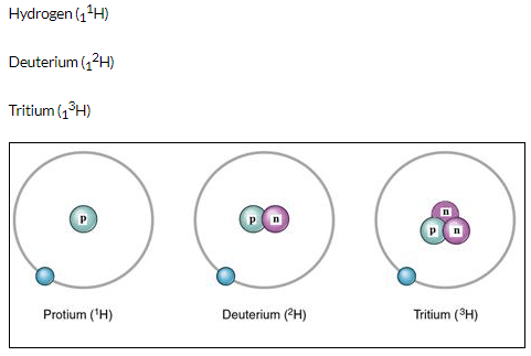 Selina ICSE Solutions for Class 9 Chemistry - Atomic Structure image - 5