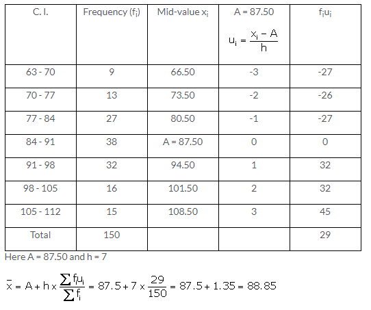 Selina Concise Mathematics Class 10 ICSE Solutions Measures of Central Tendency image - 29