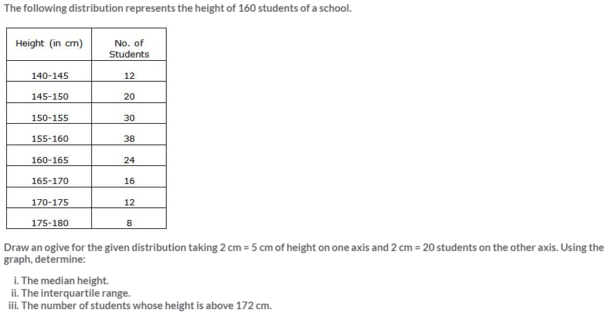 Selina Concise Mathematics Class 10 ICSE Solutions Measures of Central Tendency image - 73