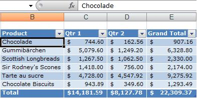 HOW TO CREATE OR DELETE AN EXCEL TABLE IN A WORKSHEET