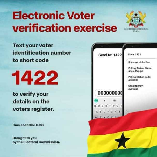 How To Verify Your Voter ID Card Details In Ghana On Mobile Phone