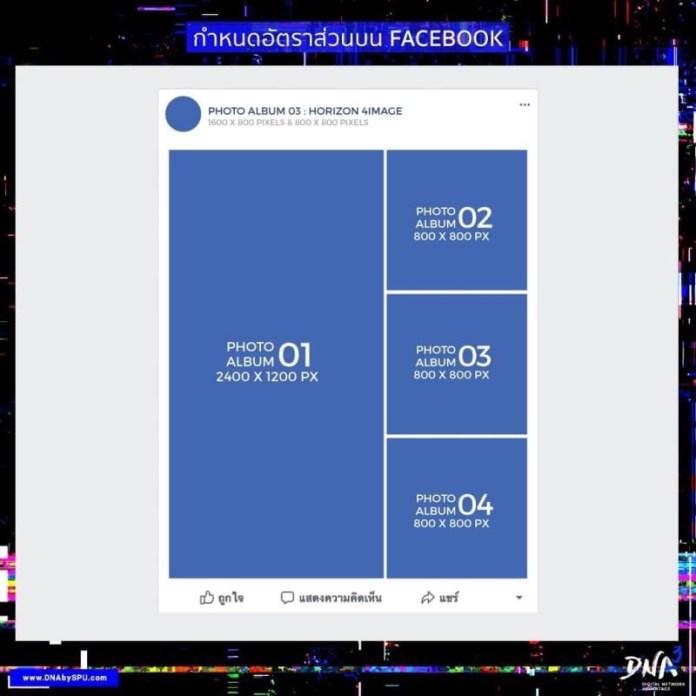 ขนาดรูป facebook 2018