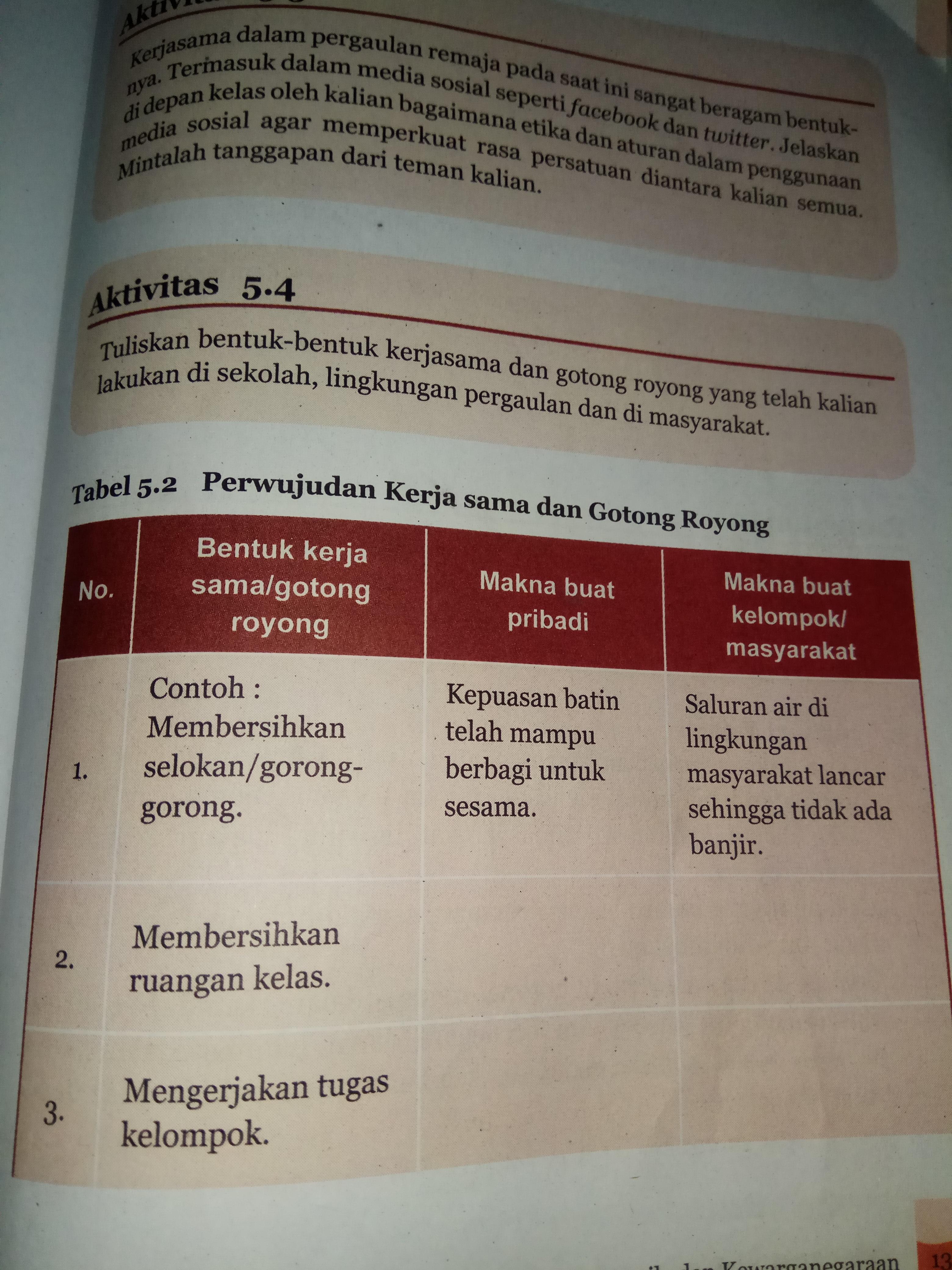Kegiatan 6 halaman 63 ips kelas 8 brainly co id. Jawaban Tugas Individu Bahasa Indonesia Kelas 8 Halaman