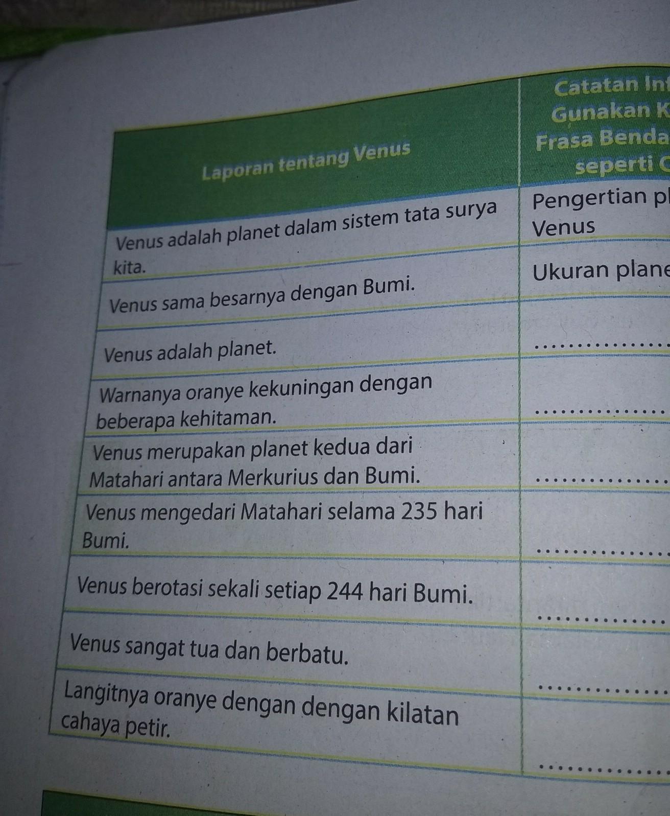 Tentang sosial, banjir, dan singkat Jawaban Bahasa Indonesia Kelas 9 Kegiatan 2 Halaman 14 Brainly Co Id