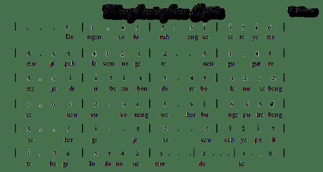 Pencipta Lagu Mengheningkan Cipta Asli