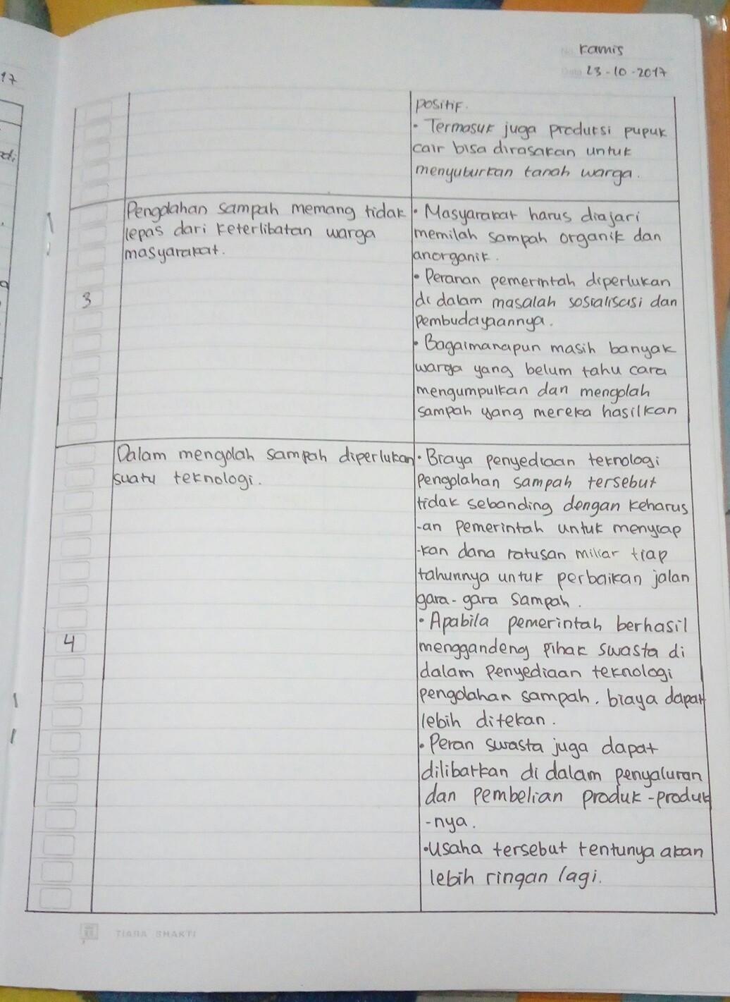 Jawaban Kegiatan 3 3 Bahasa Indonesia Kelas 8