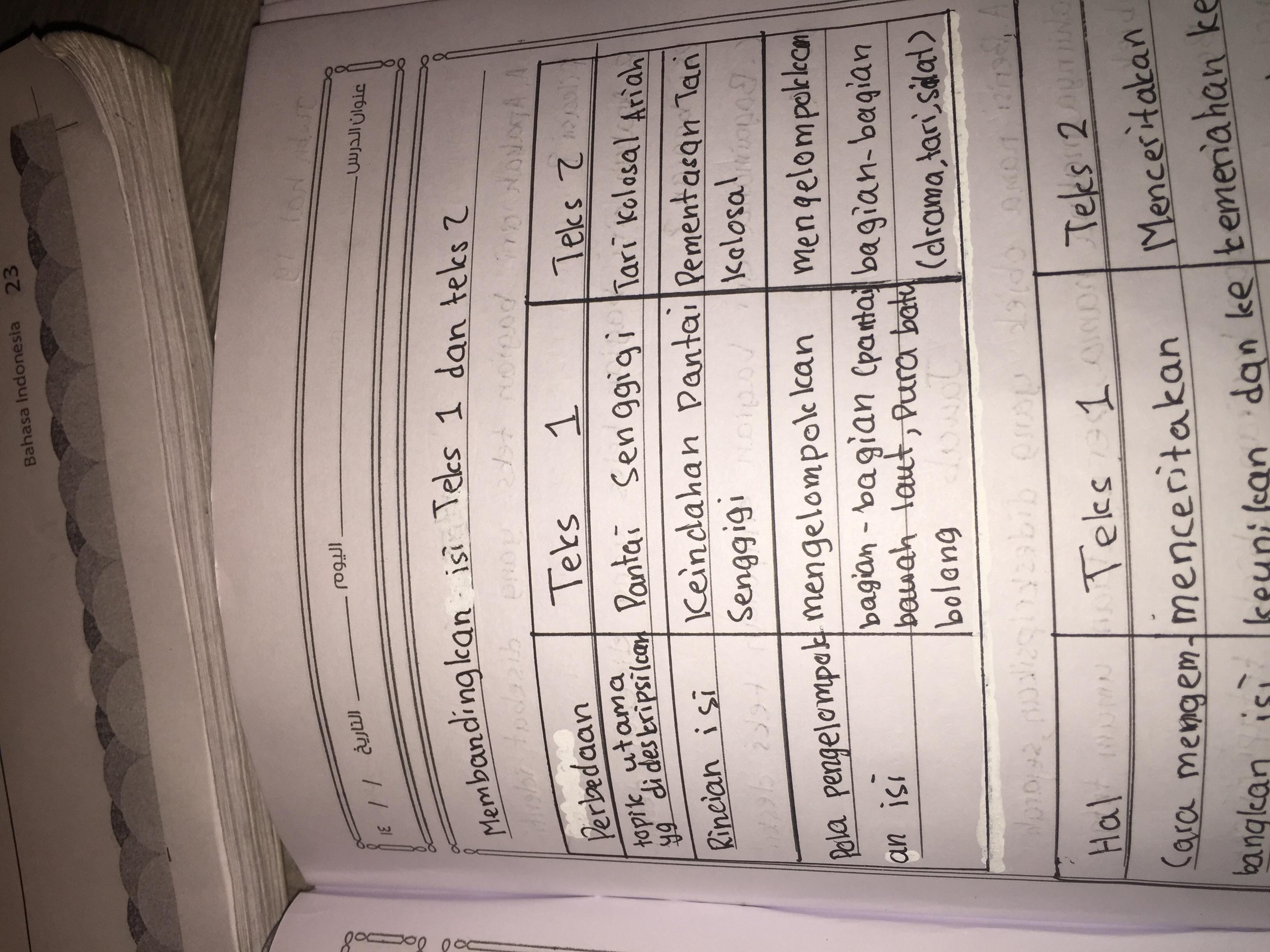 kunci jawaban buku siswa tematik kelas 3 tema 6 energi dan perubahannya kurikulum 2013 ruang edukasi. Kunci Jawaban Lks Bahasa Jawa Kelas 6 Semester 1 2 10 Soal Dan Jawaban Bahasa Jawa Kelas 6 Kumpulan Contoh Cute766 Gif