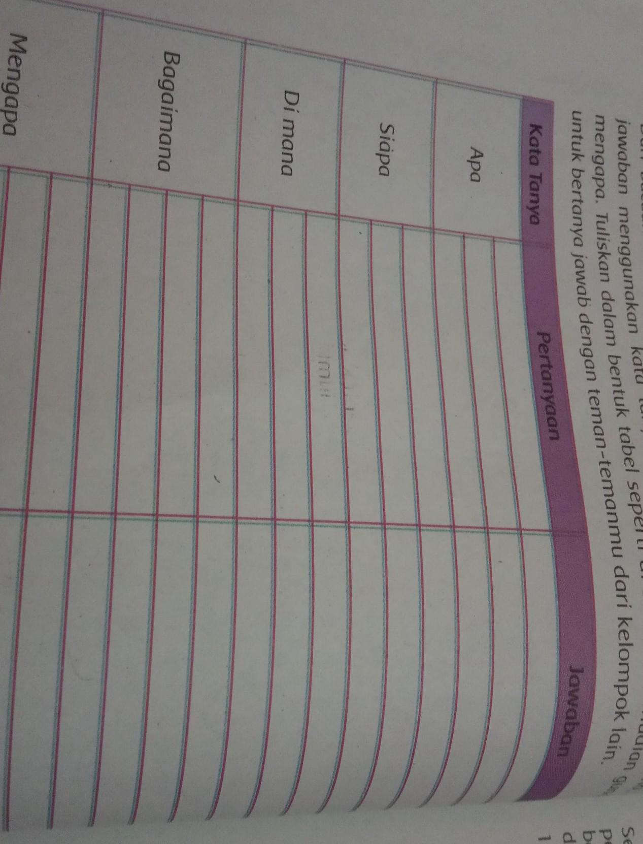 We did not find results for: Pelajaran Kelas 5 Tematik Tema 2 Halaman 88 Itu Pertanyaan Sm Jawaban Tentang Musyawarah Y Tlg Brainly Co Id