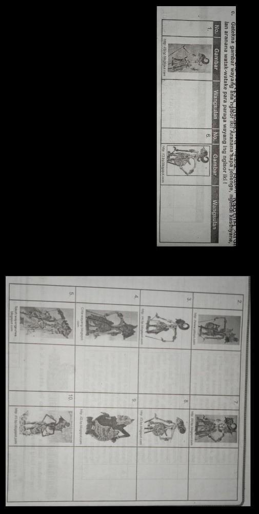 Raden abimayu satriya ing plangkawati 2. Dwarawati Iku Negarane Sapa - Belajar Sekolah
